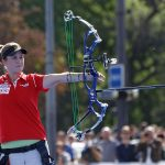 Best Compound Bow Featured Image